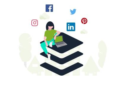 Social média megosztás