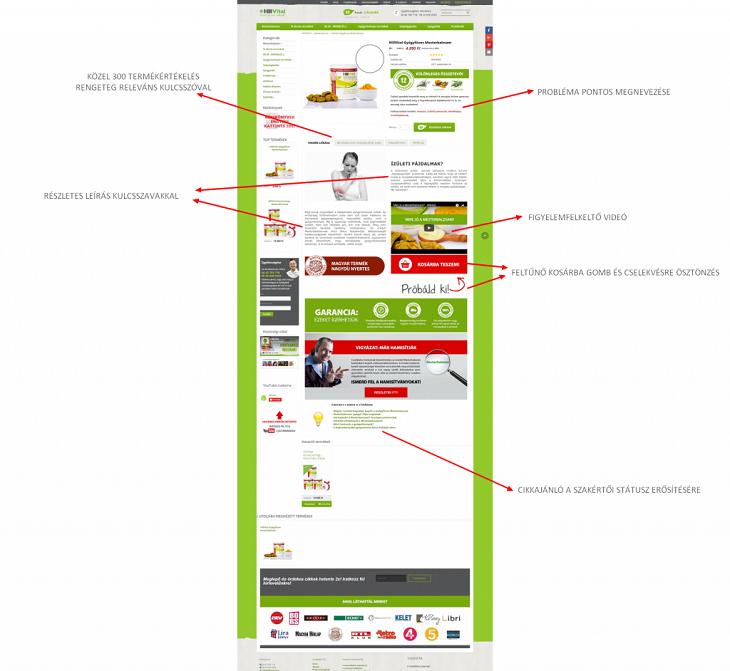 Felhasználói élmény és SEO: ilyen egy megfelelően kialakított termékoldal